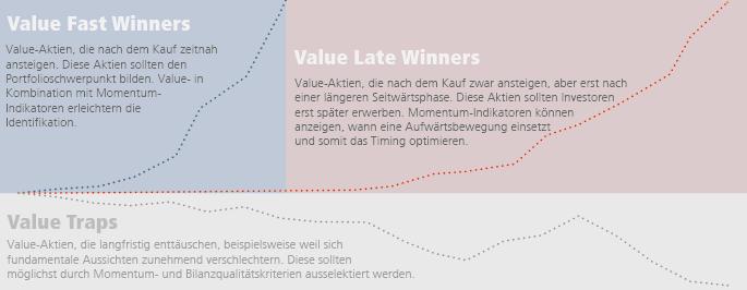 Value_Momentum_Grafik1.png