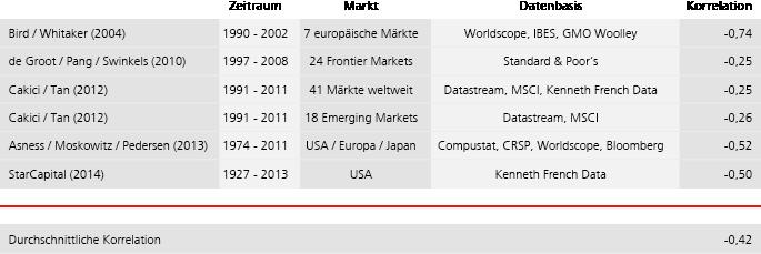 Value_Momentum_Grafik2.png