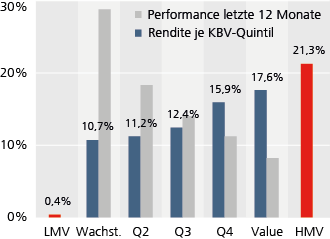 Value_Momentum_Grafik6.png