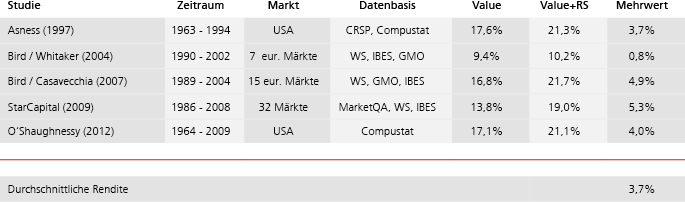 Value_Momentum_Grafik8.png