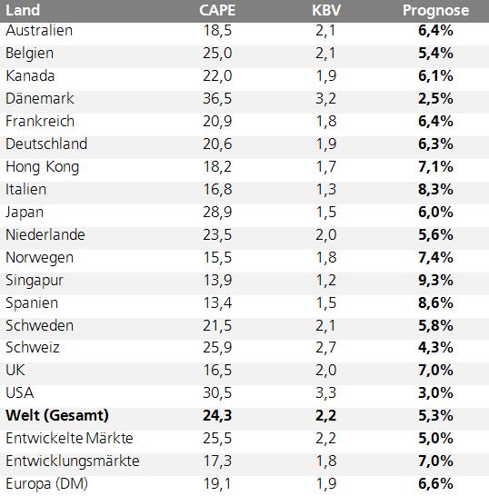 Figure-08_Keimling_Market_Forecasts.png